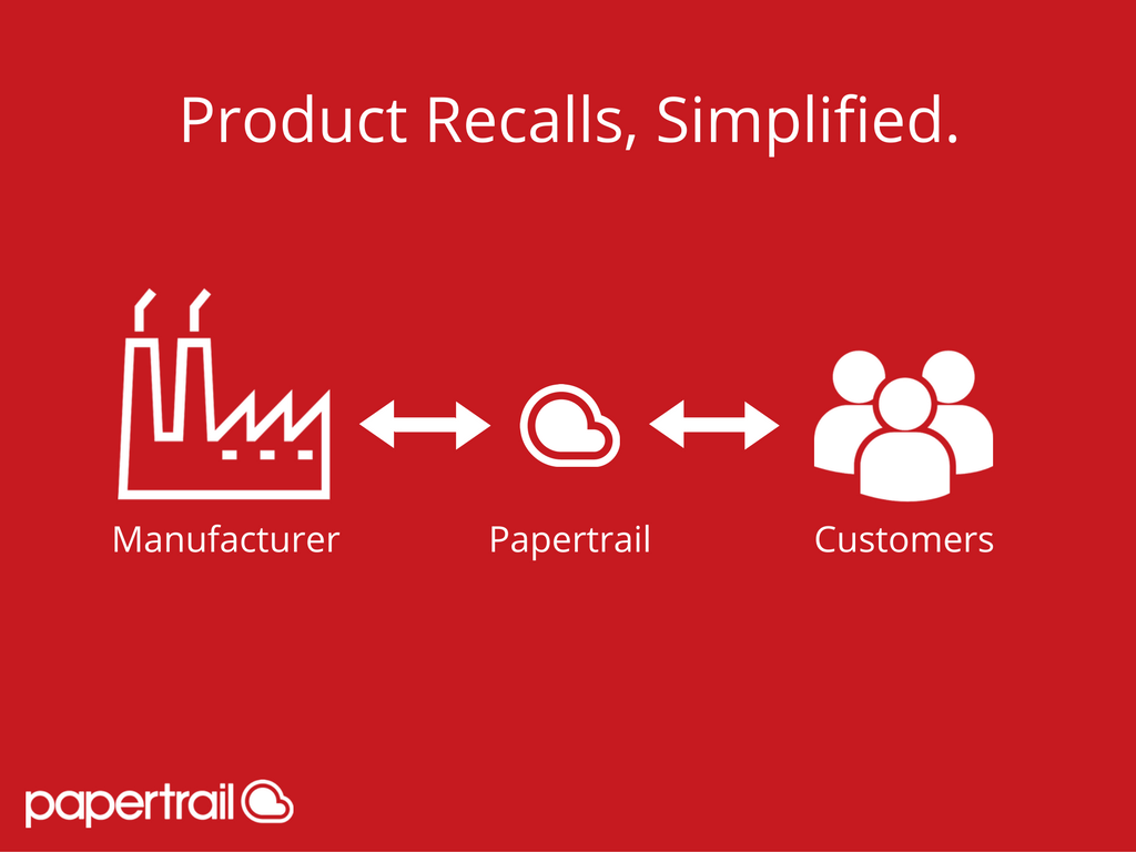 product-recalls-papertrail